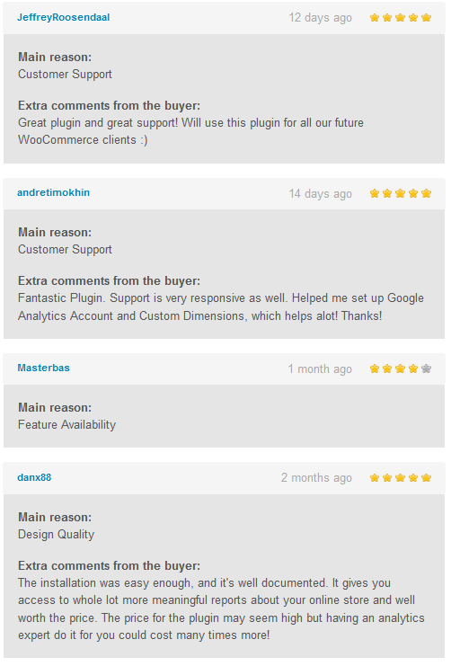 Actionable Google Analytics for WooCommerce - 2